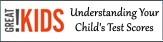GreatSchools.org - Understanding Your Child's Test Scores